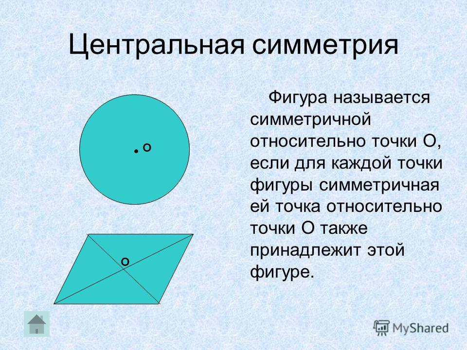 Центральная симметрия Фигура называется симметричной относительно точки О, если для каждой точки фигуры симметричная ей точка относительно точки О также принадлежит этой фигуре. О О