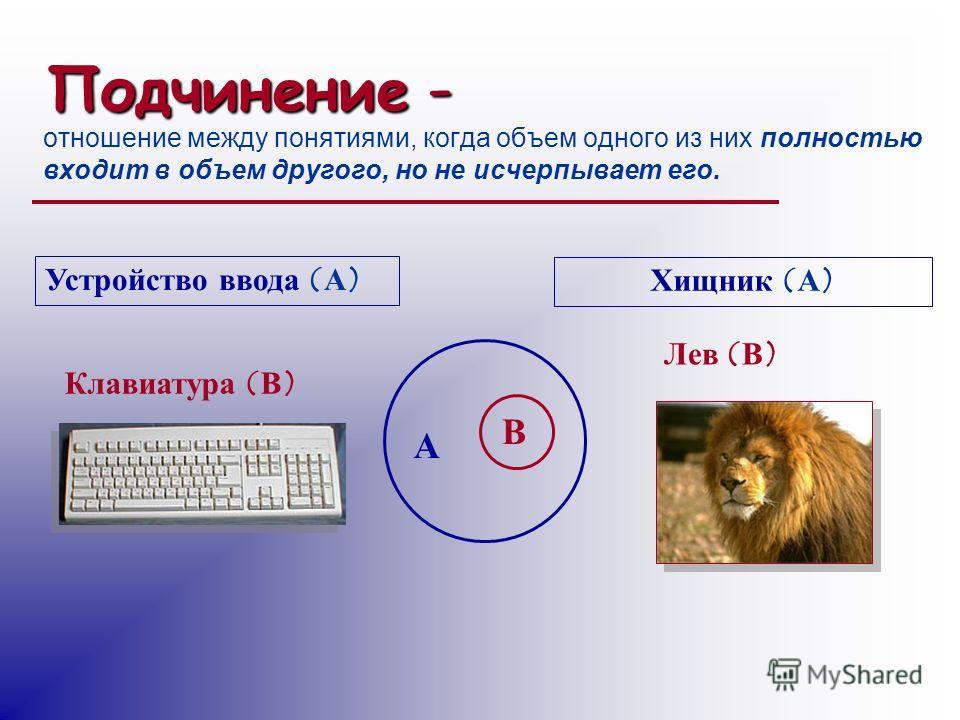 Подчинение - Подчинение - отношение между понятиями, когда объем одного из них полностью входит в объем другого, но не исчерпывает его. Устройство ввода (А) Клавиатура (В) Хищник (А) Лев (В) А В