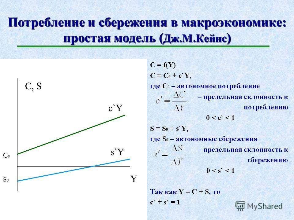 Макроэкономические модели потребления 1.Потребление и сбережения в экономике (макроэкономический подход). 2.Простая модель потребления. 3.Модель межвременного бюджетного ограничения (модель Фишера). 4.Модель перманентного дохода (модель Фридмена). 5.