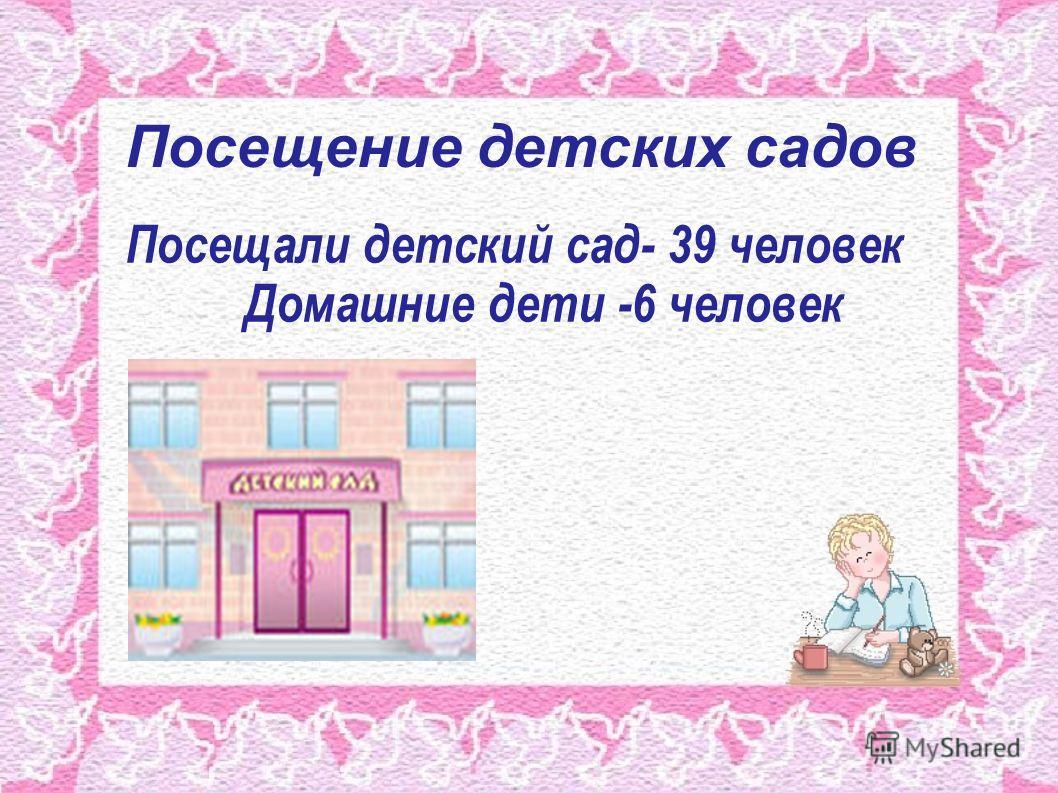 Посещение детских садов Посещали детский сад- 39 человек Домашние дети -6 человек