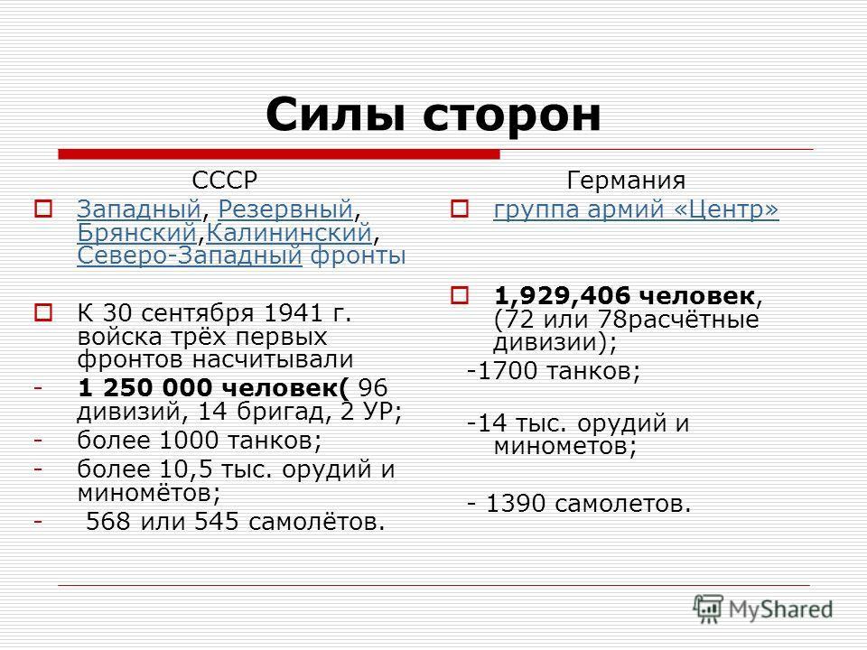 Силы сторон СССР Западный, Резервный, Брянский,Калининский, Северо-Западный фронты ЗападныйРезервный БрянскийКалининский Северо-Западный К 30 сентября 1941 г. войска трёх первых фронтов насчитывали -1 250 000 человек( 96 дивизий, 14 бригад, 2 УР; -бо