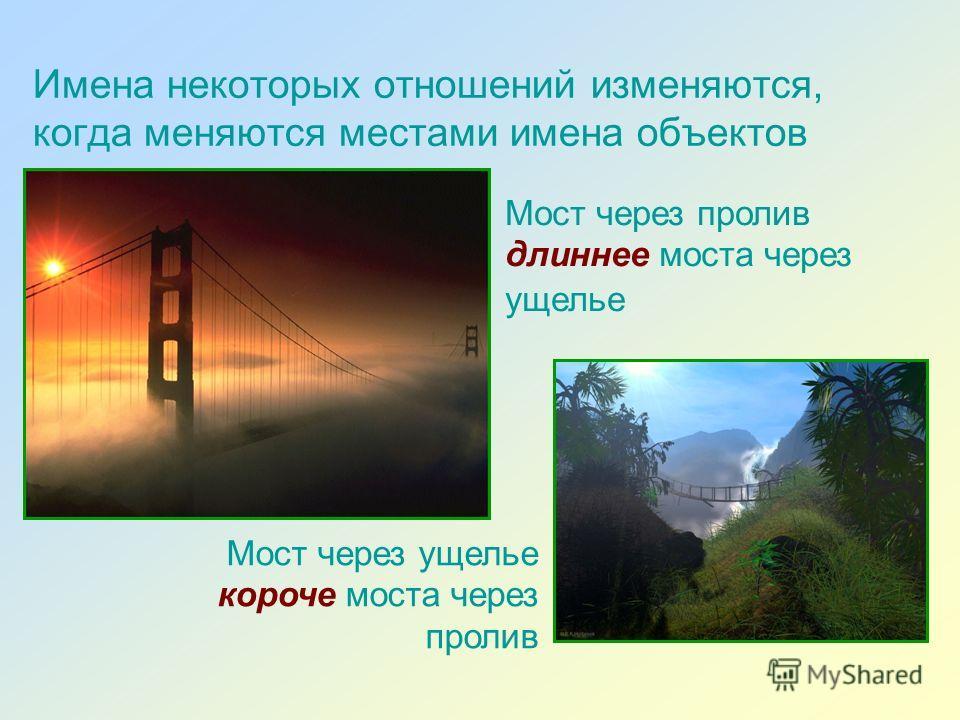 Имена некоторых отношений изменяются, когда меняются местами имена объектов Мост через пролив длиннее моста через ущелье Мост через ущелье короче моста через пролив