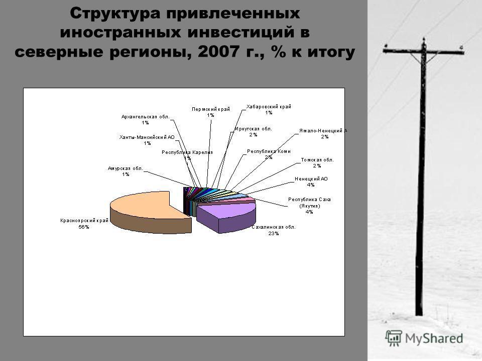 Структура привлеченных иностранных инвестиций в северные регионы, 2007 г., % к итогу