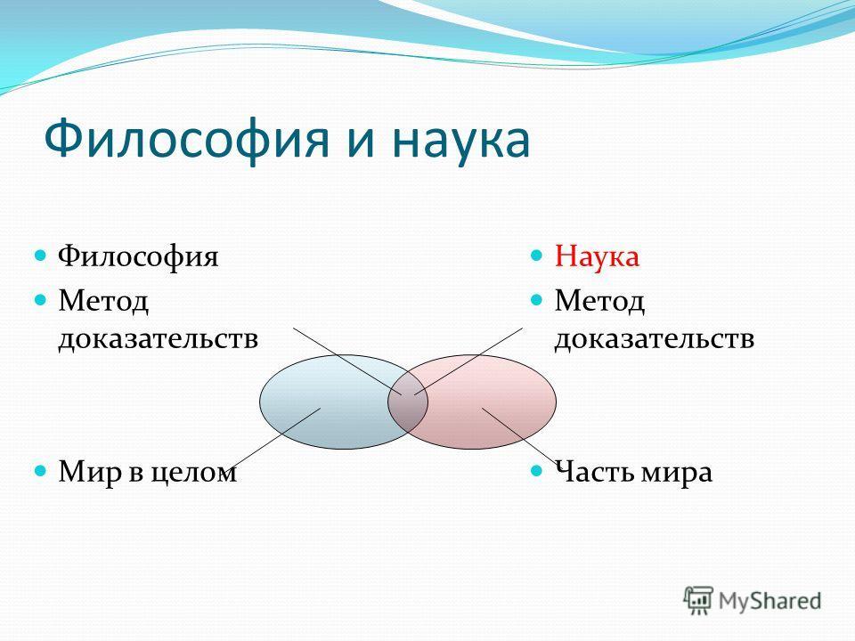 Философия и наука Философия Метод доказательств Мир в целом Наука Метод доказательств Часть мира
