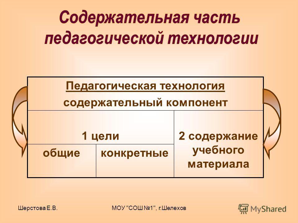 Шерстова Е.В.МОУ СОШ 1, г.Шелехов конкретныеобщие 2 содержание учебного материала 1 цели Педагогическая технология содержательный компонент