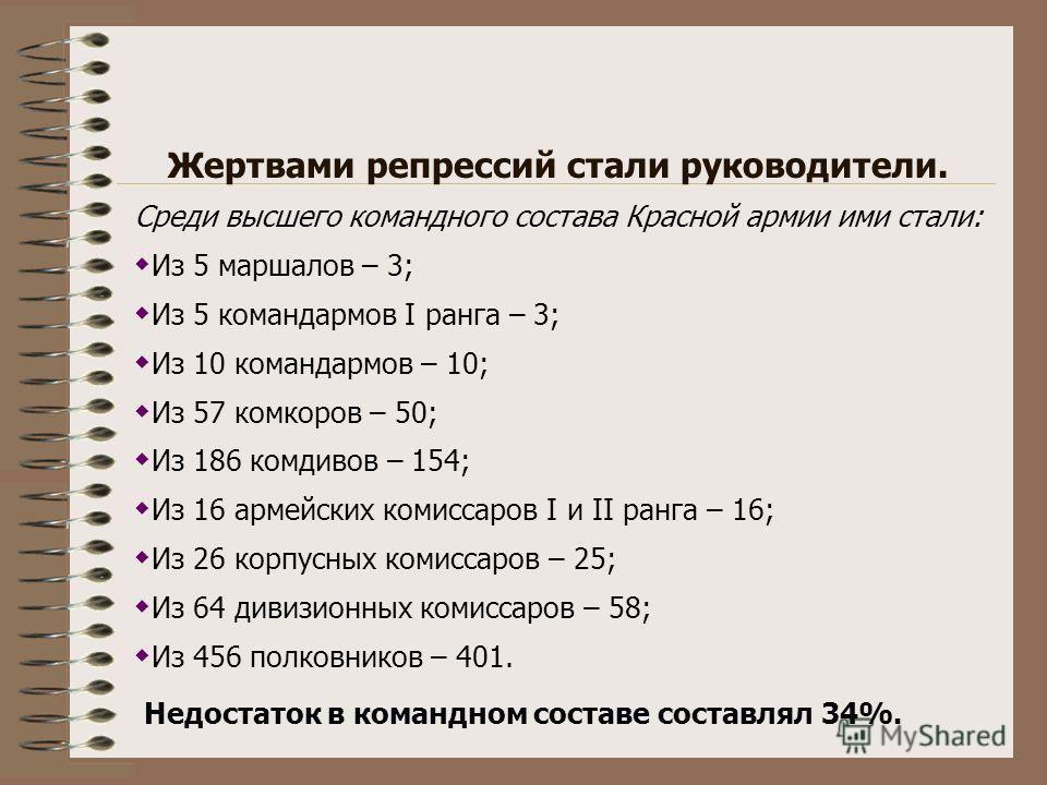 Жертвами репрессий стали руководители. Среди высшего командного состава Красной армии ими стали: Из 5 маршалов – 3; Из 5 командармов I ранга – 3; Из 10 командармов – 10; Из 57 комкоров – 50; Из 186 комдивов – 154; Из 16 армейских комиссаров I и II ра