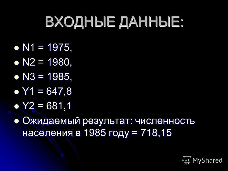 ВХОДНЫЕ ДАННЫЕ: N1 = 1975, N1 = 1975, N2 = 1980, N2 = 1980, N3 = 1985, N3 = 1985, Y1 = 647,8 Y1 = 647,8 Y2 = 681,1 Y2 = 681,1 Ожидаемый результат: численность населения в 1985 году = 718,15 Ожидаемый результат: численность населения в 1985 году = 718