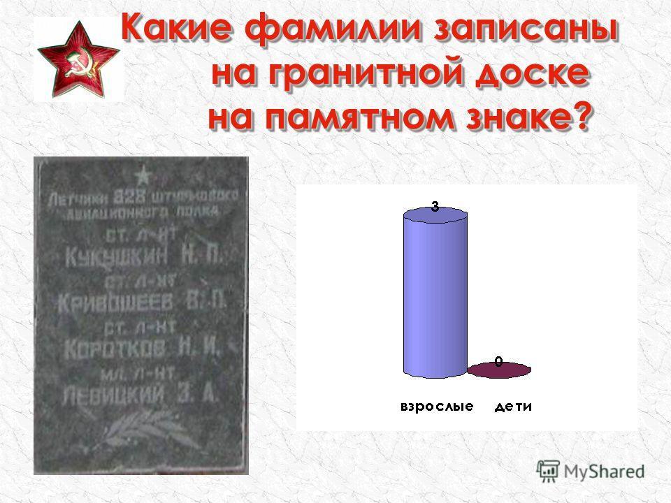 Какие фамилии записаны на гранитной доске на памятном знаке?