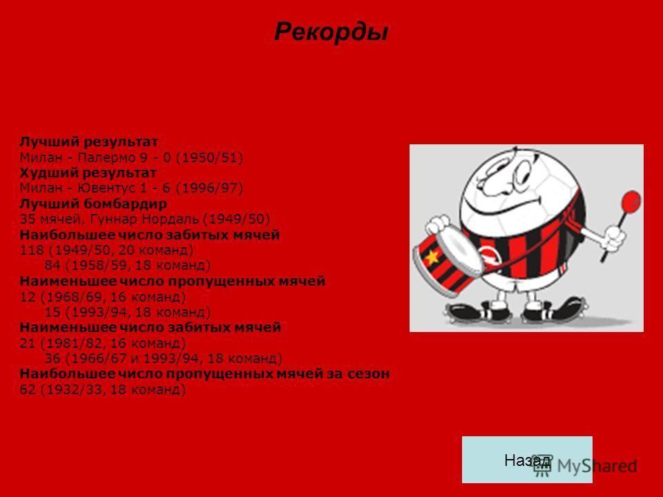 Рекорды Лучший результат Милан - Палермо 9 - 0 (1950/51) Худший результат Милан - Ювентус 1 - 6 (1996/97) Лучший бомбардир 35 мячей, Гуннар Нордаль (1949/50) Наибольшее число забитых мячей 118 (1949/50, 20 команд) 84 (1958/59, 18 команд) Наименьшее ч