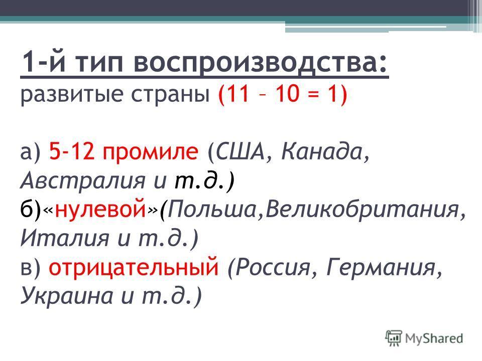 1-й тип воспроизводства: развитые страны (11 – 10 = 1) а) 5-12 промиле (США, Канада, Австралия и т.д.) б)«нулевой»(Польша,Великобритания, Италия и т.д.) в) отрицательный (Россия, Германия, Украина и т.д.)
