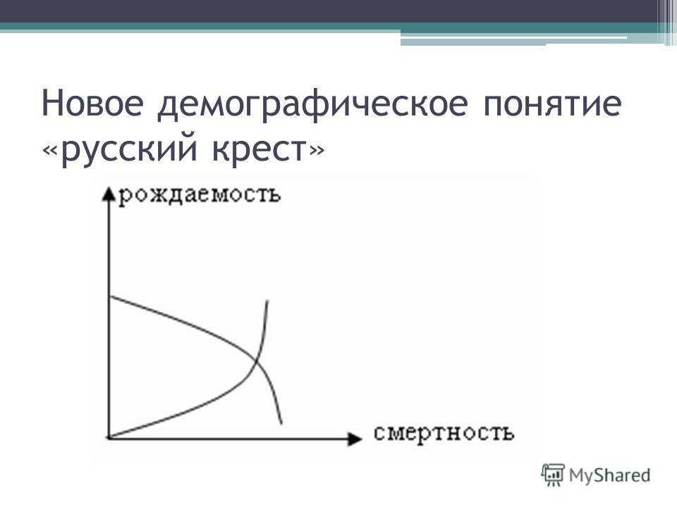 Новое демографическое понятие «русский крест»