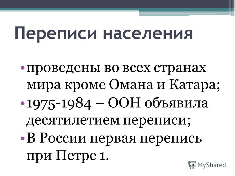 Переписи населения проведены во всех странах мира кроме Омана и Катара; 1975-1984 – ООН объявила десятилетием переписи; В России первая перепись при Петре 1.
