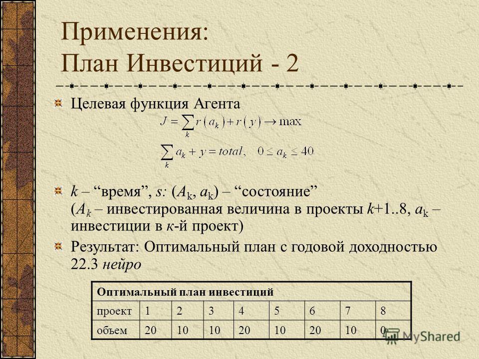 Применения: План Инвестиций - 2 Целевая функция Агента k – время, s: (A k, a k ) – состояние (A k – инвестированная величина в проекты k+1..8, a k – инвестиции в к-й проект) Результат: Оптимальный план с годовой доходностью 22.3 нейро Оптимальный пла