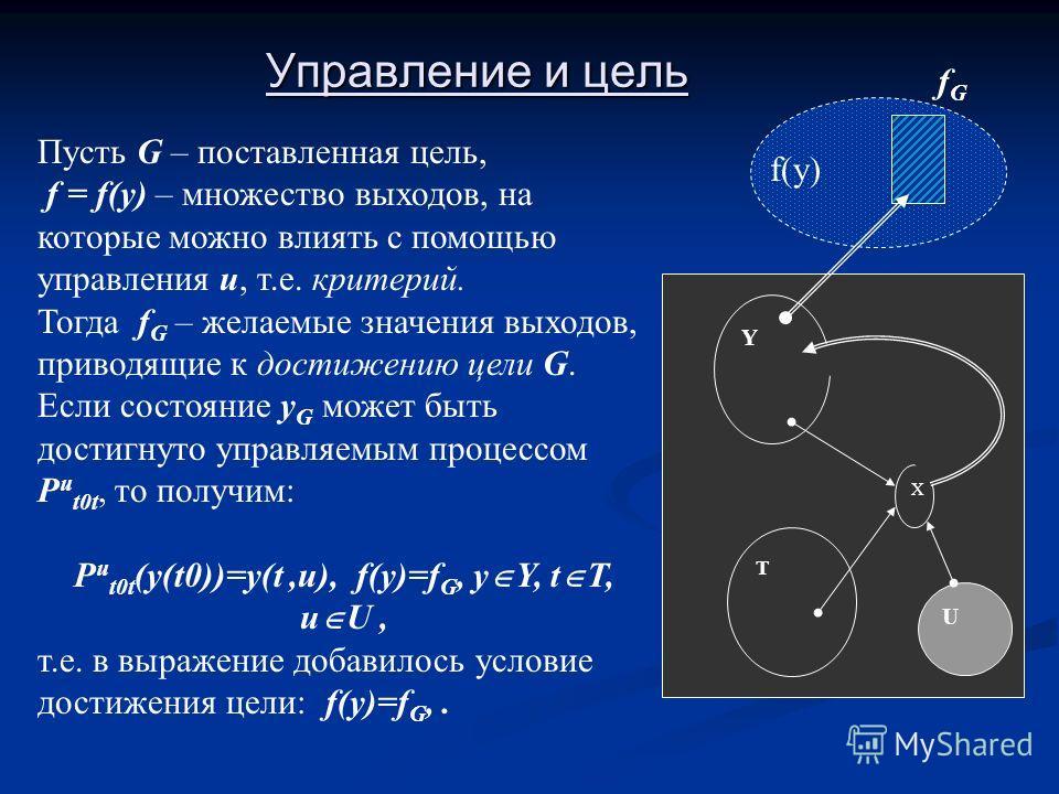 Управление и цель Пусть G – поставленная цель, f = f(y) – множество выходов, на которые можно влиять с помощью управления u, т.е. критерий. Тогда f G – желаемые значения выходов, приводящие к достижению цели G. Если состояние y G может быть достигнут