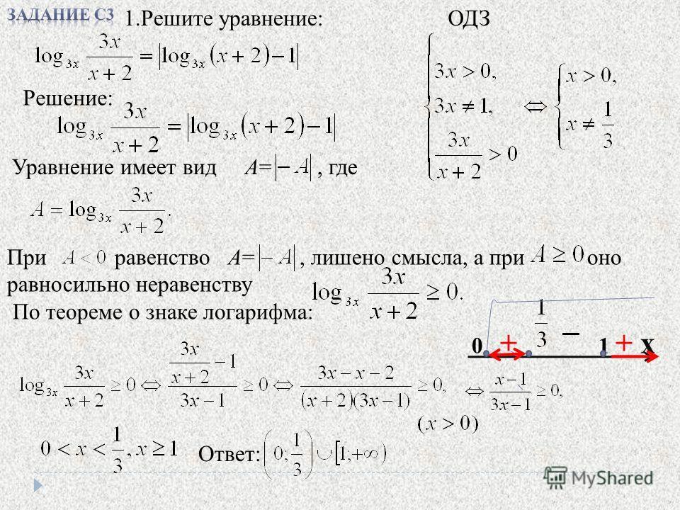 1.Решите уравнение: Уравнение имеет вид А=, где При равенство А=, лишено смысла, а при оно равносильно неравенству По теореме о знаке логарифма: 0 + 1 + х Ответ: Решение: ОДЗ