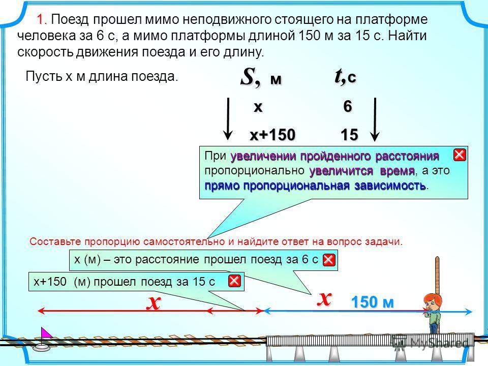 1. 1. Поезд прошел мимо неподвижного стоящего на платформе человека за 6 с, а мимо платформы длиной 150 м за 15 с. Найти скорость движения поезда и его длину. 150 м x x х t, с S, мS, мS, мS, м 6 x+150 15 15 увеличении пройденного расстояния увеличитс