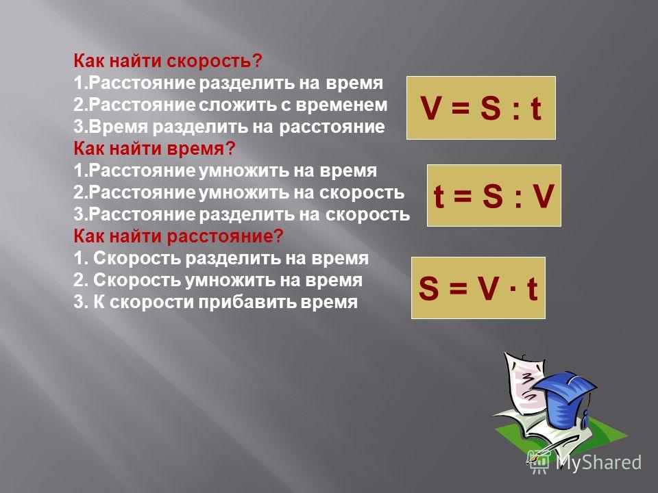 Как найти скорость? 1.Расстояние разделить на время 2.Расстояние сложить с временем 3.Время разделить на расстояние Как найти время? 1.Расстояние умножить на время 2.Расстояние умножить на скорость 3.Расстояние разделить на скорость Как найти расстоя