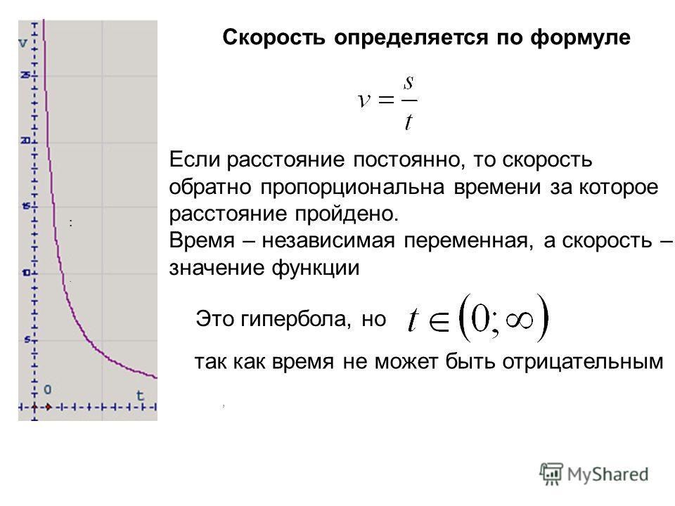 :. Скорость определяется по формуле Если расстояние постоянно, то скорость обратно пропорциональна времени за которое расстояние пройдено. Время – независимая переменная, а скорость – значение функции, Это гипербола, но так как время не может быть от