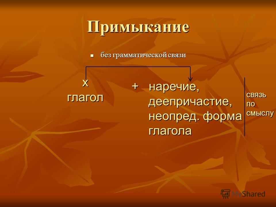 Примыкание без грамматической связи без грамматической связи хглагол + наречие, деепричастие, деепричастие, неопред. форма неопред. форма глагола глагола связьпосмыслу