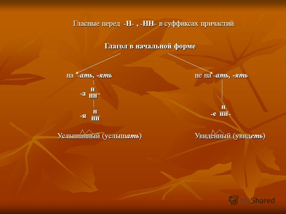 Гласные перед -Н-, -НН- в суффиксах причастий Глагол вначальнойформе Глагол в начальной форме на -ать, -ять не на -ать, -ять а-аа-а н нн н нн - я-яя-я н нн н нн е-ее-е н нн н нн- Услышанный (услышать) Увиденный (увидеть)