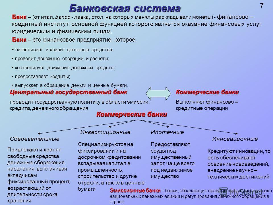 7 Банковская система Банк Банк – это финансовое предприятие, которое: накапливает и хранит денежные средства; проводит денежные операции и расчеты; контролирует движение денежных средств; предоставляет кредиты; выпускает в обращение деньги и ценные б
