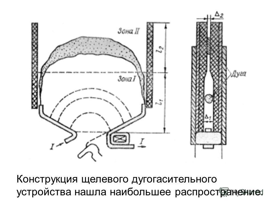 Конструкция щелевого дугогасительного устройства нашла наибольшее распространение.