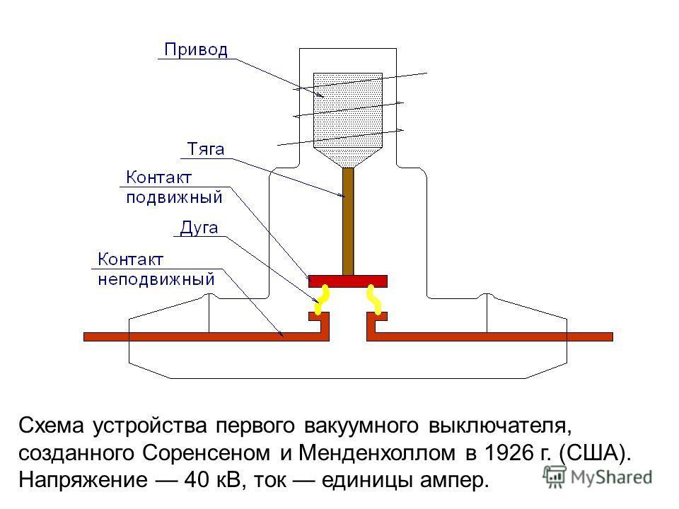 Схема устройства первого вакуумного выключателя, созданного Соренсеном и Менденхоллом в 1926 г. (США). Напряжение 40 кВ, ток единицы ампер.