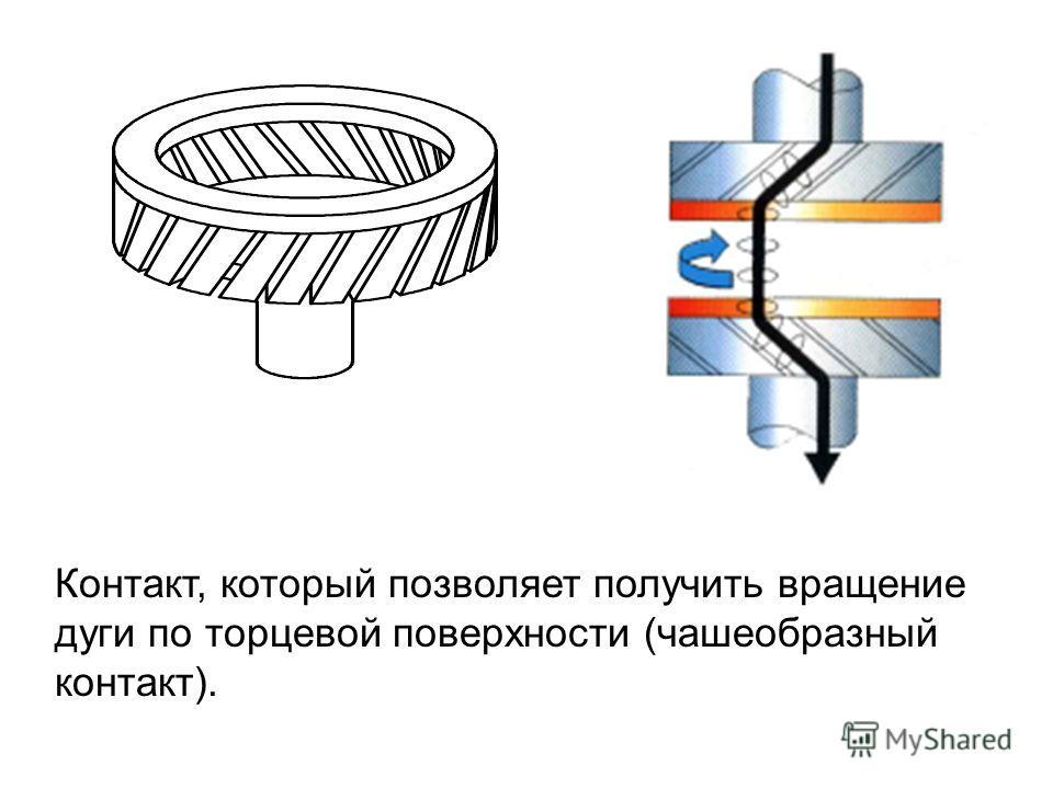 Контакт, который позволяет получить вращение дуги по торцевой поверхности (чашеобразный контакт).