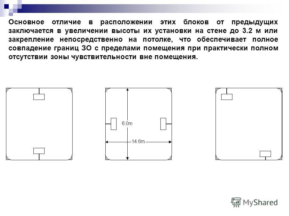 Основное отличие в расположении этих блоков от предыдущих заключается в увеличении высоты их установки на стене до 3.2 м или закрепление непосредственно на потолке, что обеспечивает полное совпадение границ ЗО с пределами помещения при практически по