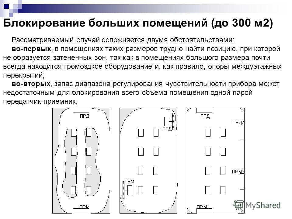 Блокирование больших помещений (до 300 м2) Рассматриваемый случай осложняется двумя обстоятельствами: во-первых, в помещениях таких размеров трудно найти позицию, при которой не образуется затененных зон, так как в помещениях большого размера почти в