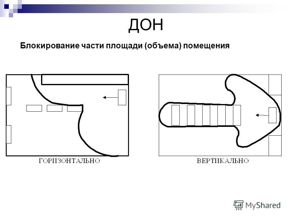 ДОН Блокирование части площади (объема) помещения
