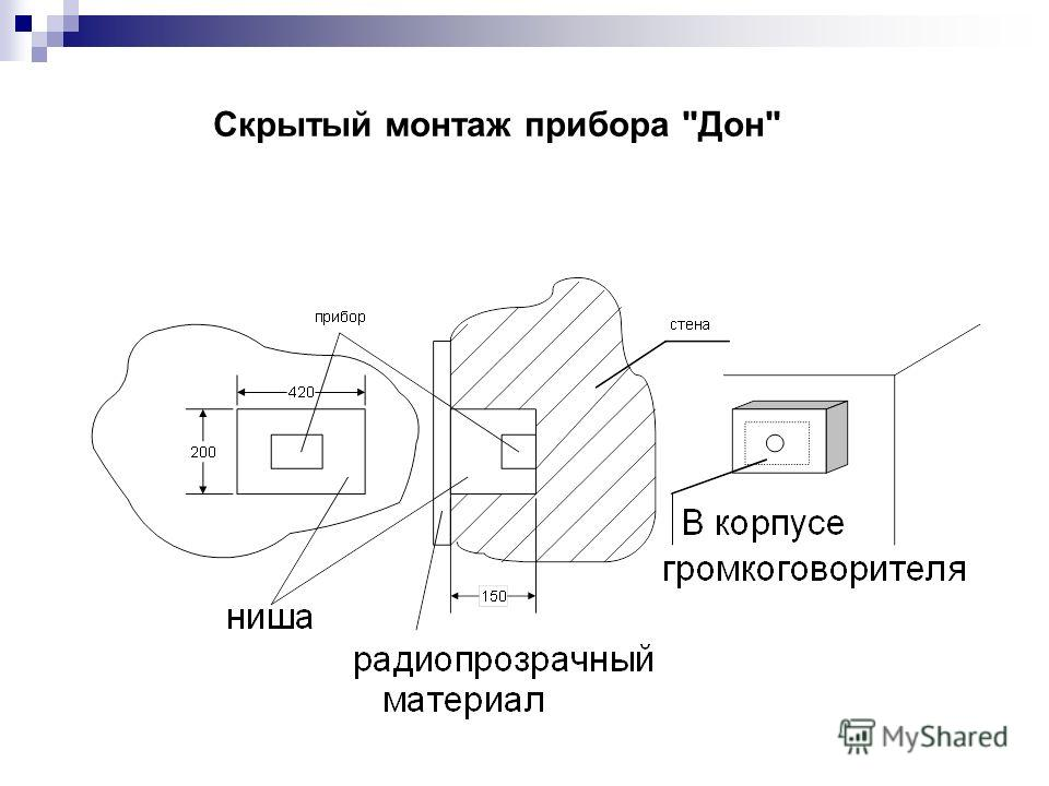 Скрытый монтаж прибора Дон