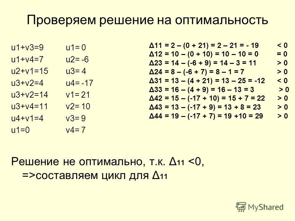 Проверяем решение на оптимальность u1+v3=9 u1= 0 u1+v4=7 u2= -6 u2+v1=15 u3= 4 u3+v2=4 u4= -17 u3+v2=14 v1= 21 u3+v4=11 v2= 10 u4+v1=4 v3= 9 u1=0 v4= 7 Решение не оптимально, т.к. Δ 11 составляем цикл для Δ 11 Δ11 = 2 – (0 + 21) = 2 – 21 = - 19 < 0 Δ