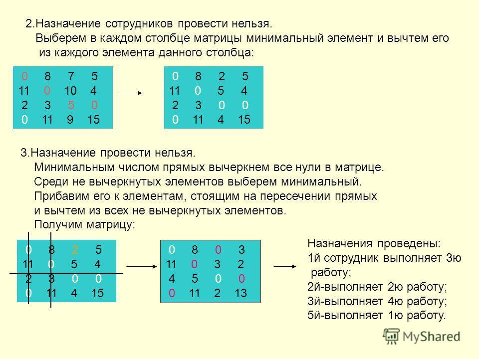 2.Назначение сотрудников провести нельзя. Выберем в каждом столбце матрицы минимальный элемент и вычтем его из каждого элемента данного столбца: 0 8 7 5 11 0 10 4 2 3 5 0 0 11 9 15 0 8 2 5 11 0 5 4 2 3 0 0 0 11 4 15 3.Назначение провести нельзя. Мини