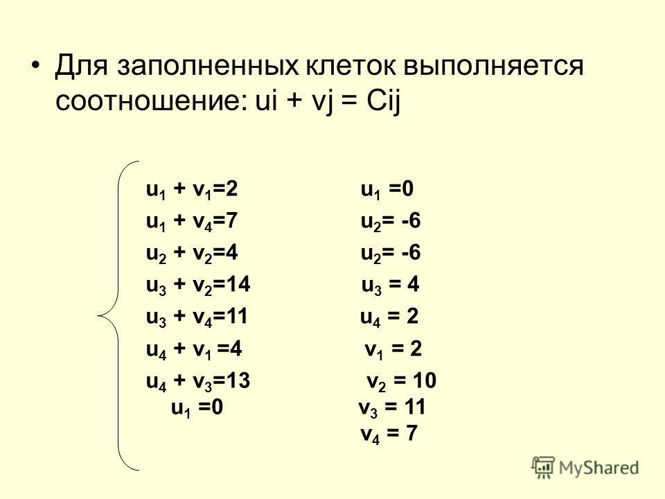 Для заполненных клеток выполняется соотношение: ui + vj = Cij u 1 + v 1 =2 u 1 =0 u 1 + v 4 =7 u 2 = -6 u 2 + v 2 =4 u 2 = -6 u 3 + v 2 =14 u 3 = 4 u 3 + v 4 =11 u 4 = 2 u 4 + v 1 =4 v 1 = 2 u 4 + v 3 =13 v 2 = 10 u 1 =0 v 3 = 11 v 4 = 7