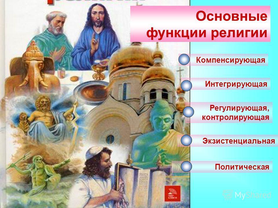 Основные функции религии Интегрирующая Компенсирующая Регулирующая, контролирующая Экзистенциальная Политическая