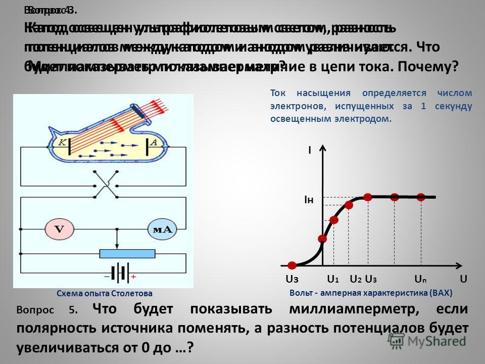 U I IнIн UзUзU1U1 U2U2 U3U3 UnUn Ток насыщения определяется числом электронов, испущенных за 1 секунду освещенным электродом. Вопрос 3. Катод освещен ультрафиолетовым светом, разность потенциалов между катодом и анодом равна нулю. Миллиамперметр пока