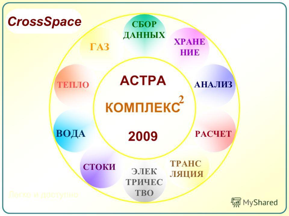 Легко и доступно CrossSpace
