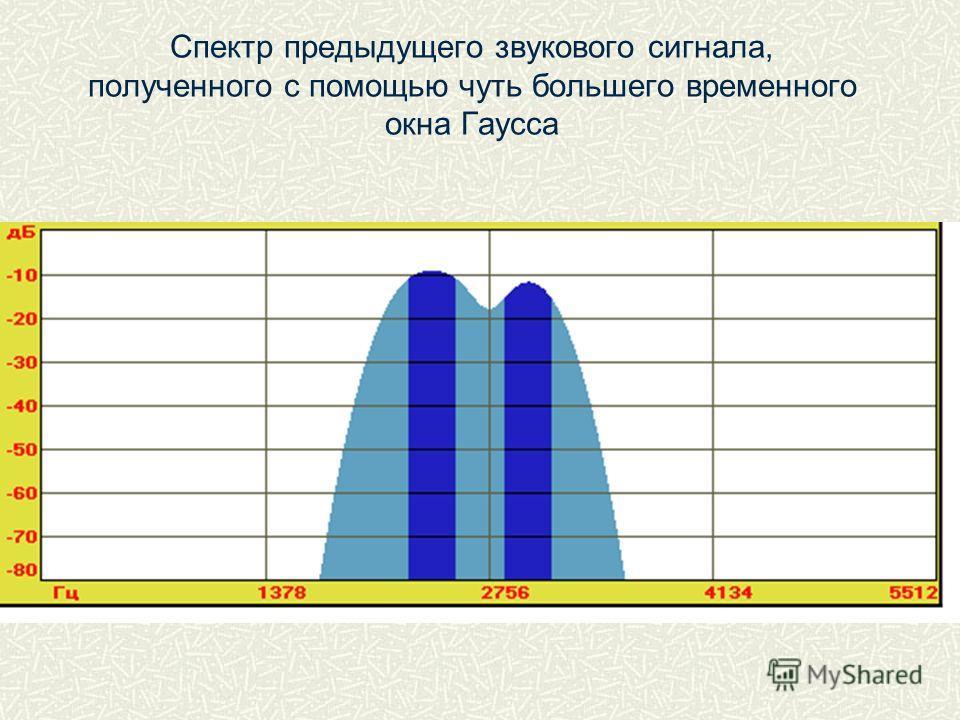 Спектр предыдущего звукового сигнала, полученного с помощью чуть большего временного окна Гаусса