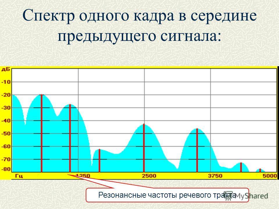 Спектр одного кадра в середине предыдущего сигнала: Резонансные частоты речевого тракта