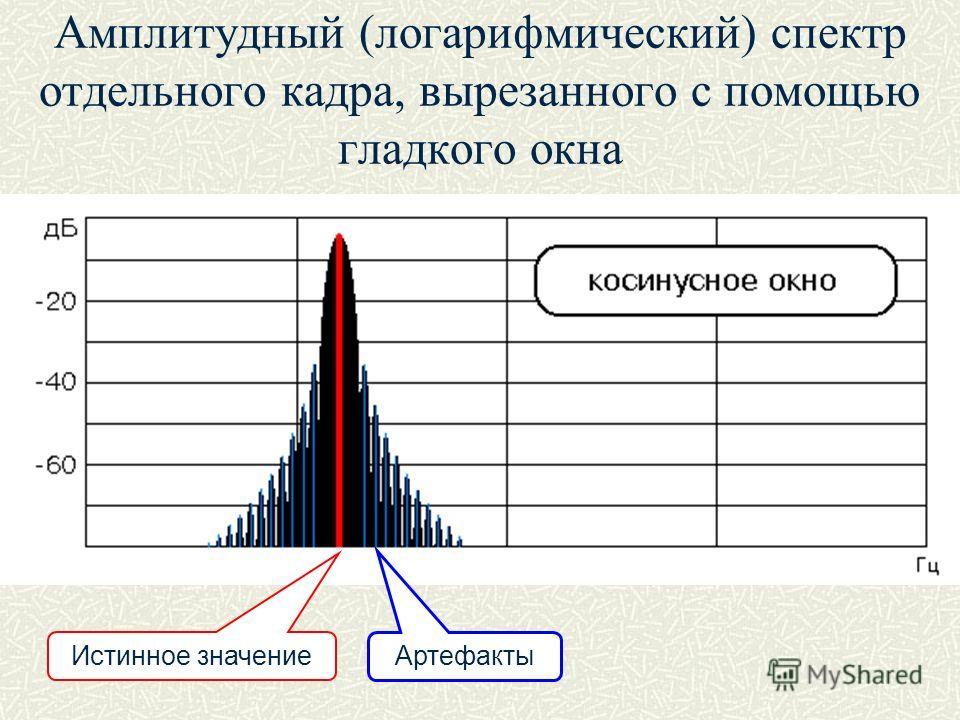 Амплитудный (логарифмический) спектр отдельного кадра, вырезанного с помощью гладкого окна Истинное значение Артефакты