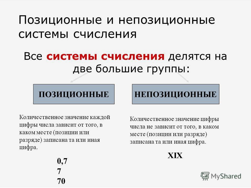 Представление чисел Для записи информации о количестве объектов используются числа. Числа записываются с использование особых знаковых систем, которые называют системами счисления. Система счисления – совокупность приемов и правил записи чисел с помо