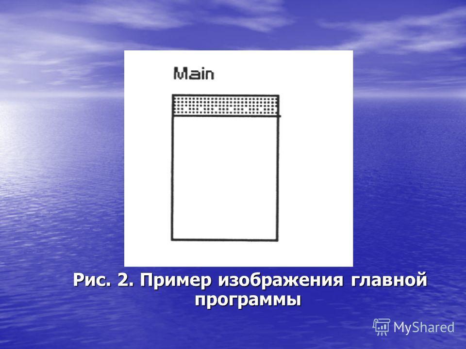 Рис. 2. Пример изображения главной программы Рис. 2. Пример изображения главной программы