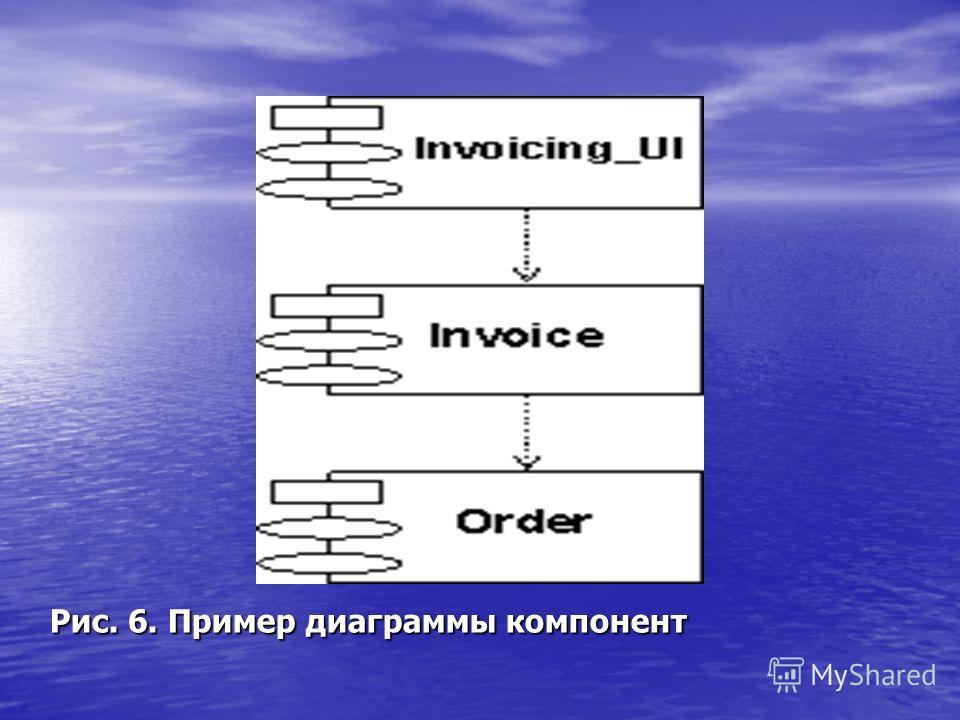 Рис. 6. Пример диаграммы компонент