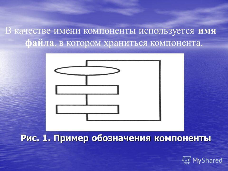 Рис. 1. Пример обозначения компоненты В качестве имени компоненты используется имя файла, в котором храниться компонента.
