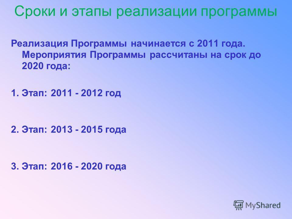 Сроки и этапы реализации программы Реализация Программы начинается с 2011 года. Мероприятия Программы рассчитаны на срок до 2020 года: 1. Этап: 2011 - 2012 год 2. Этап: 2013 - 2015 года 3. Этап: 2016 - 2020 года