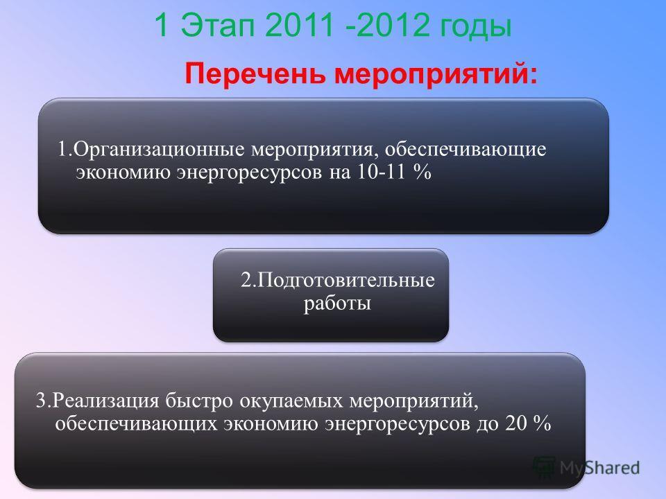 1 Этап 2011 -2012 годы 2.Подготовительные работы 1.Организационные мероприятия, обеспечивающие экономию энергоресурсов на 10-11 % 3.Реализация быстро окупаемых мероприятий, обеспечивающих экономию энергоресурсов до 20 % Перечень мероприятий: