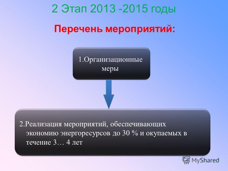 2 Этап 2013 -2015 годы Перечень мероприятий: 1.Организационные меры 2.Реализация мероприятий, обеспечивающих экономию энергоресурсов до 30 % и окупаемых в течение 3… 4 лет