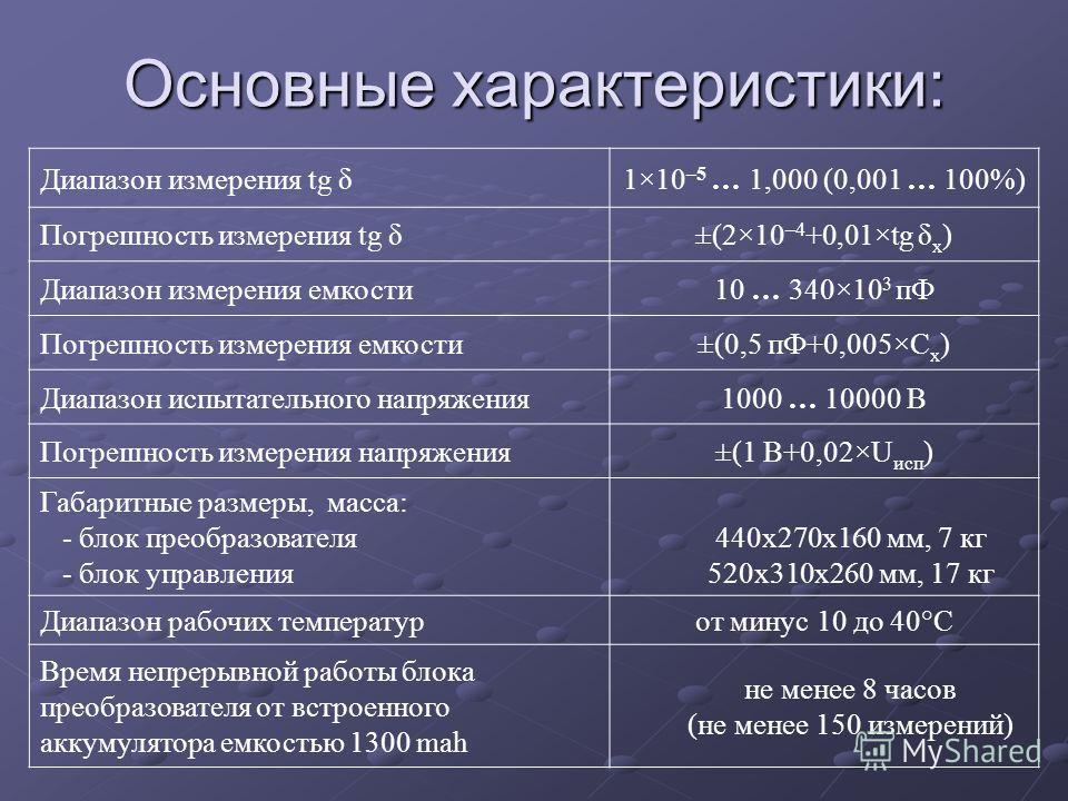 Основные характеристики: Диапазон измерения tg δ1×10 –5 … 1,000 (0,001 … 100%) Погрешность измерения tg δ±(2×10 –4 +0,01×tg δ х ) Диапазон измерения емкости10 … 340×10 3 пФ Погрешность измерения емкости±(0,5 пФ+0,005×С х ) Диапазон испытательного нап