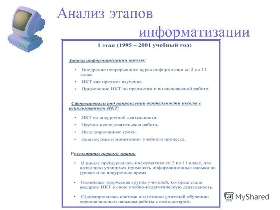 Анализ этапов информатизации